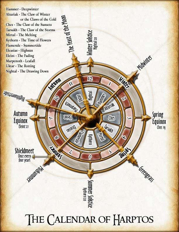 Calendar harptos