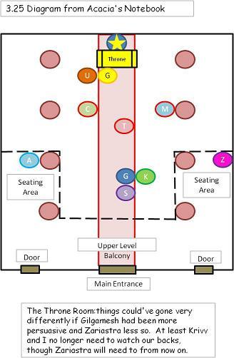 Acacia diagram 3.25