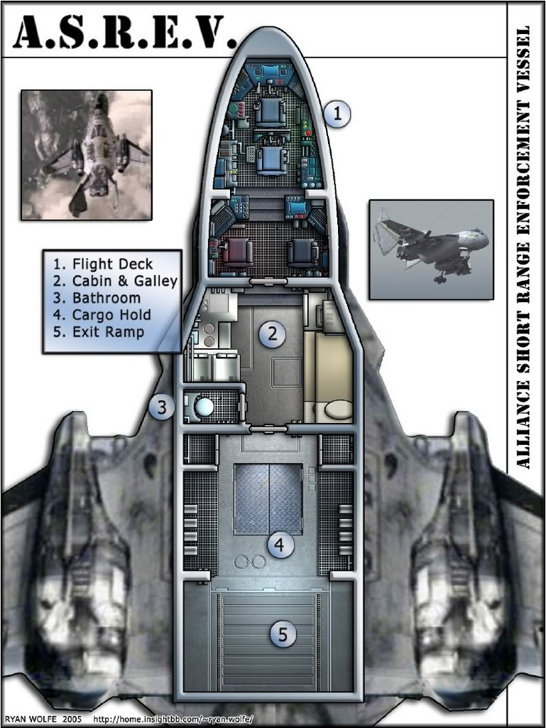 Asrev Freedom S Flight Obsidian Portal