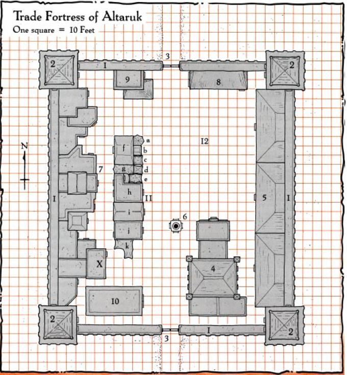 Altarukum7