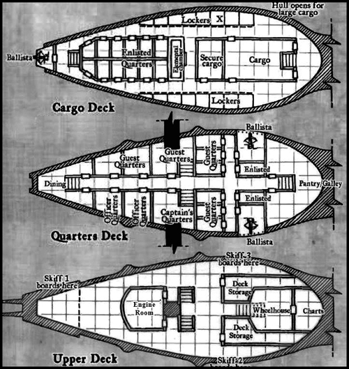 Deck Map of the Titian Scourge
