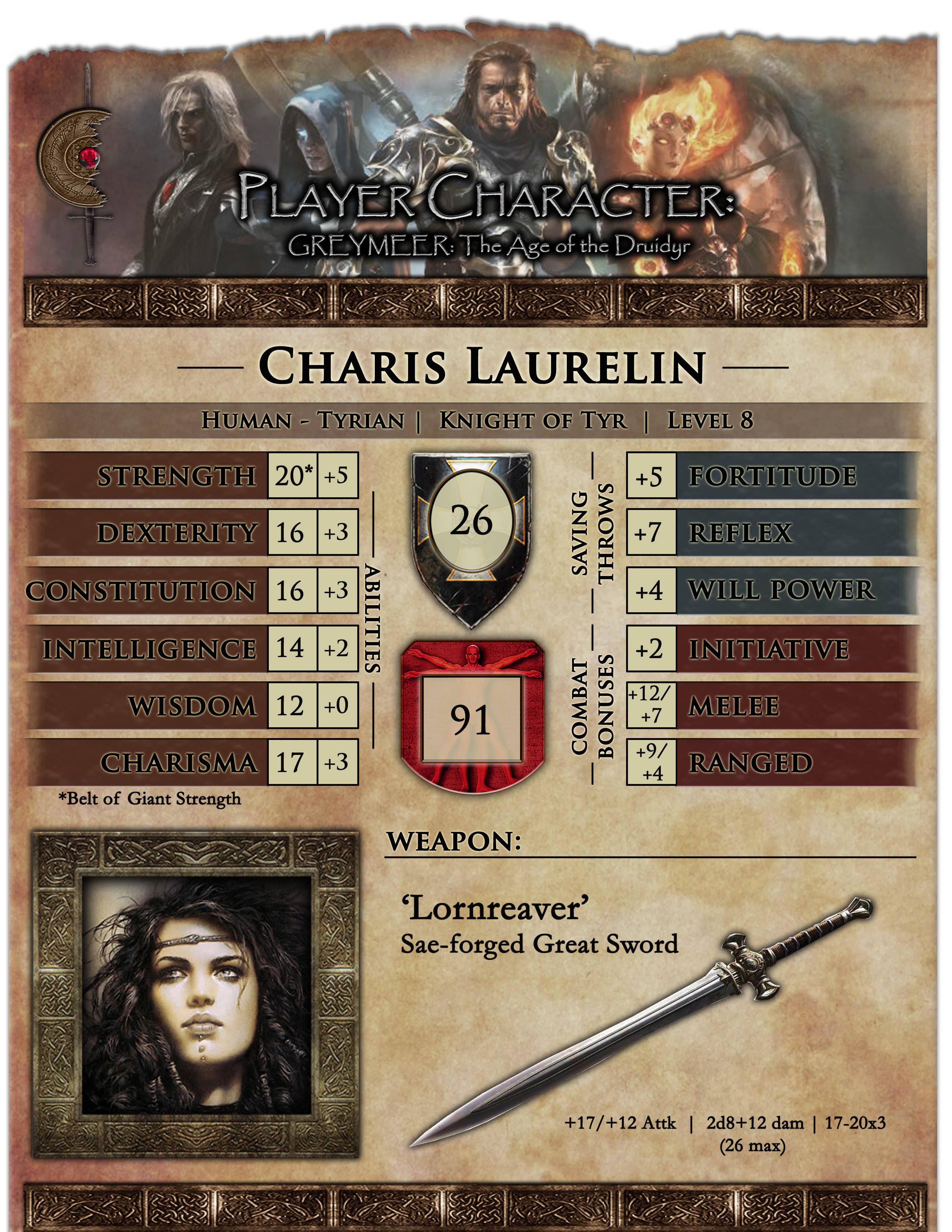 Op  character sheet   charis copy