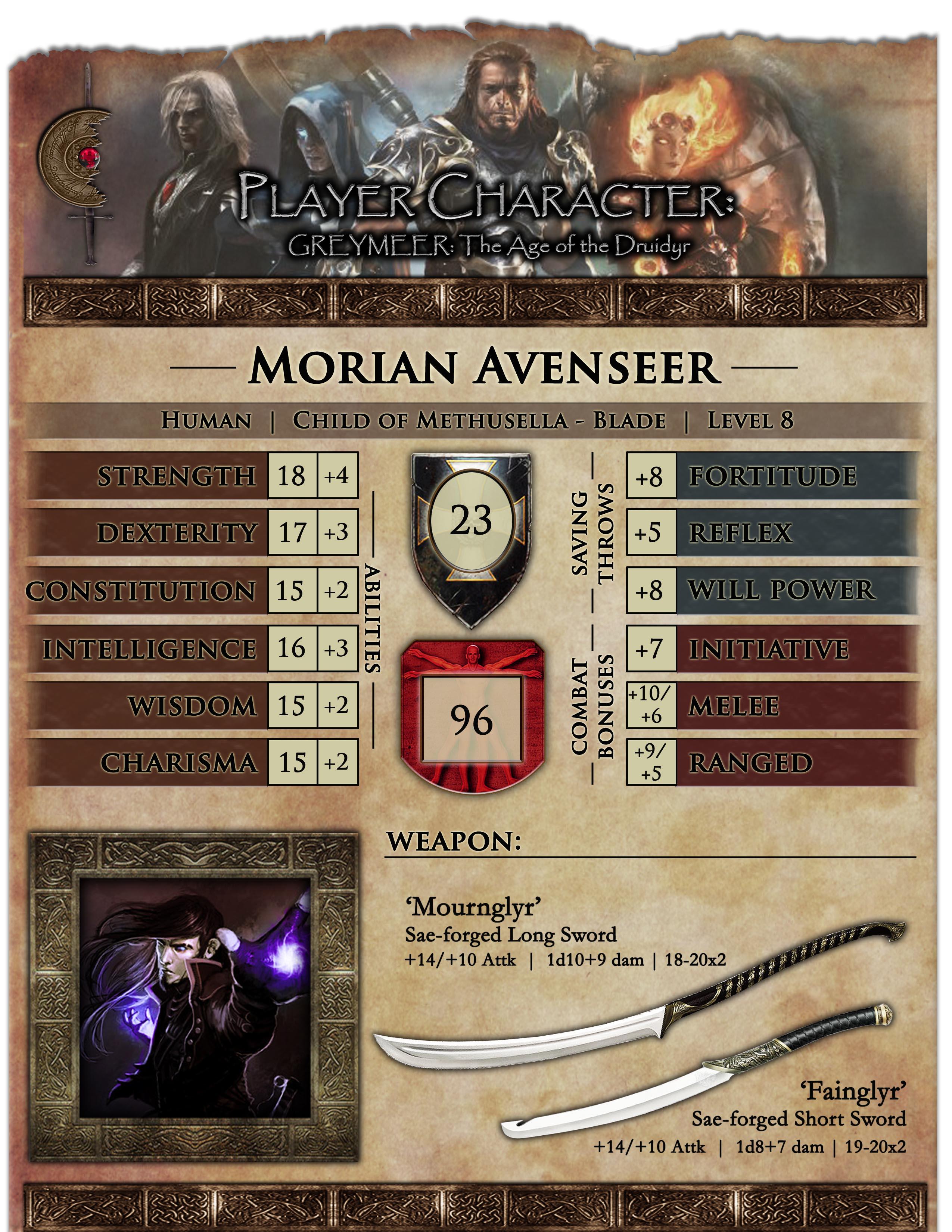 Op  character sheet   morian copy