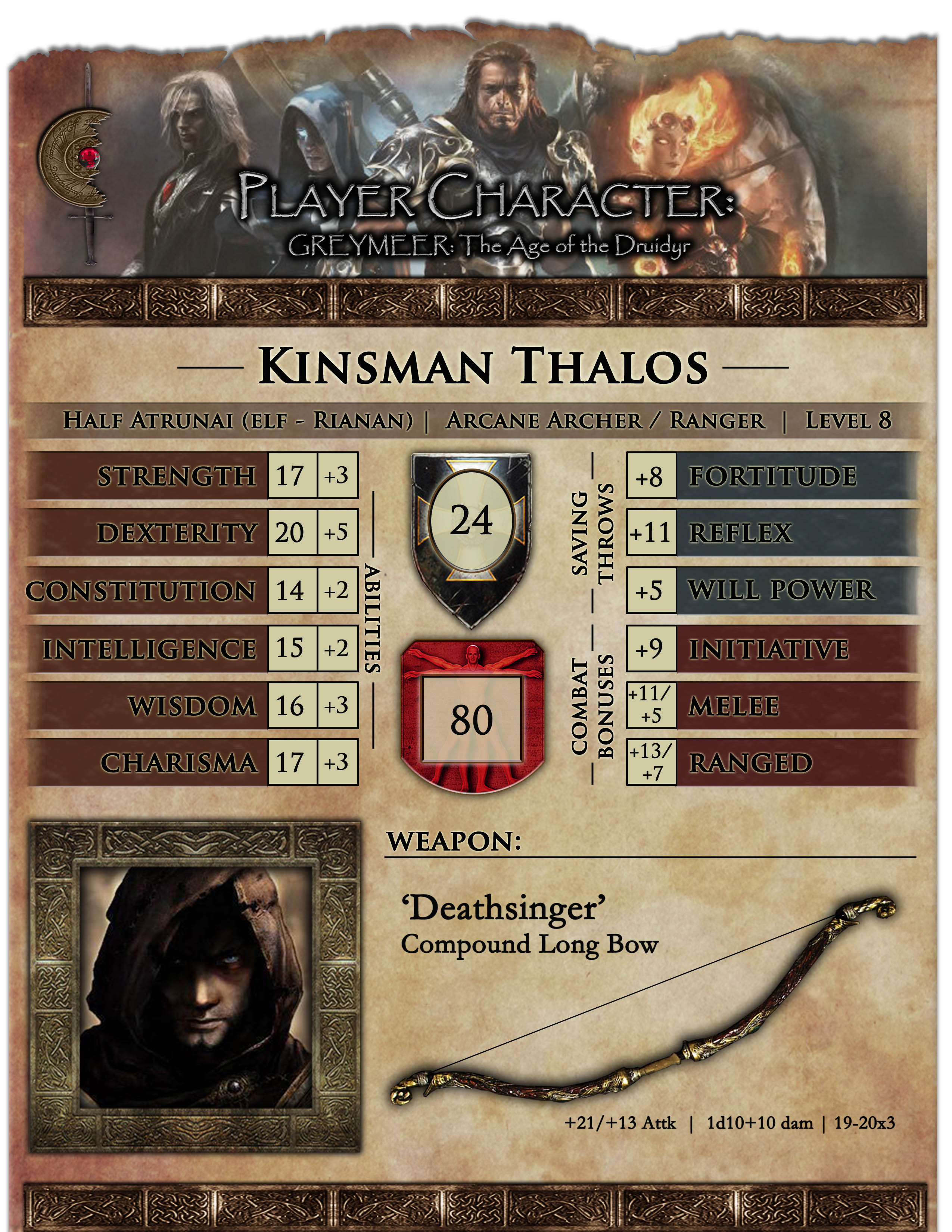 Op  character sheet   kinsman copy