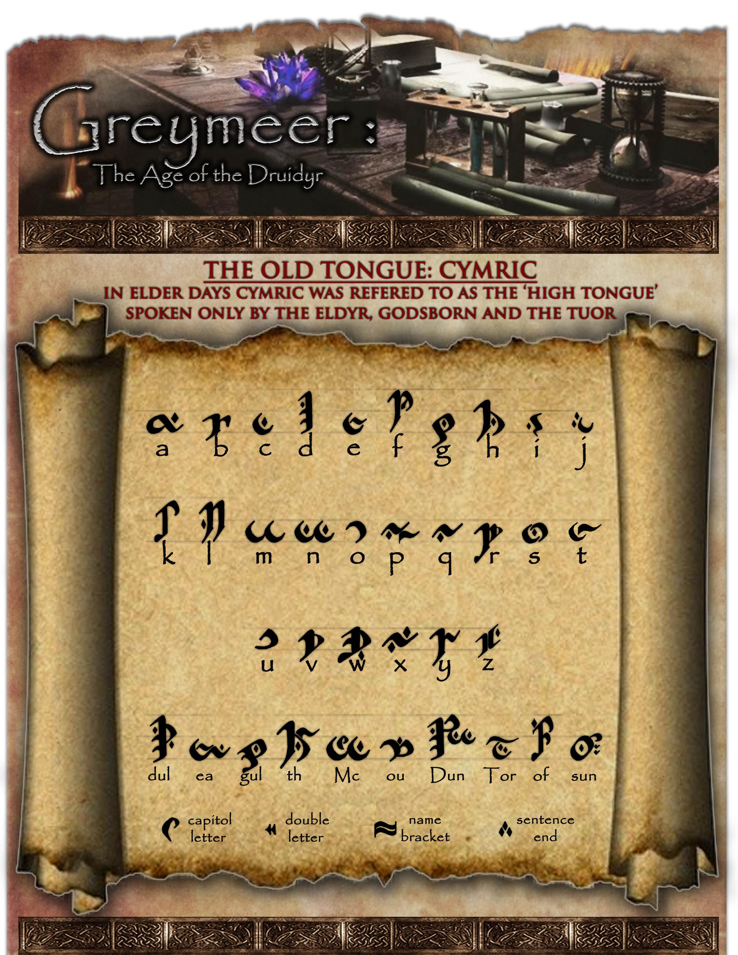 Op   cymric copy