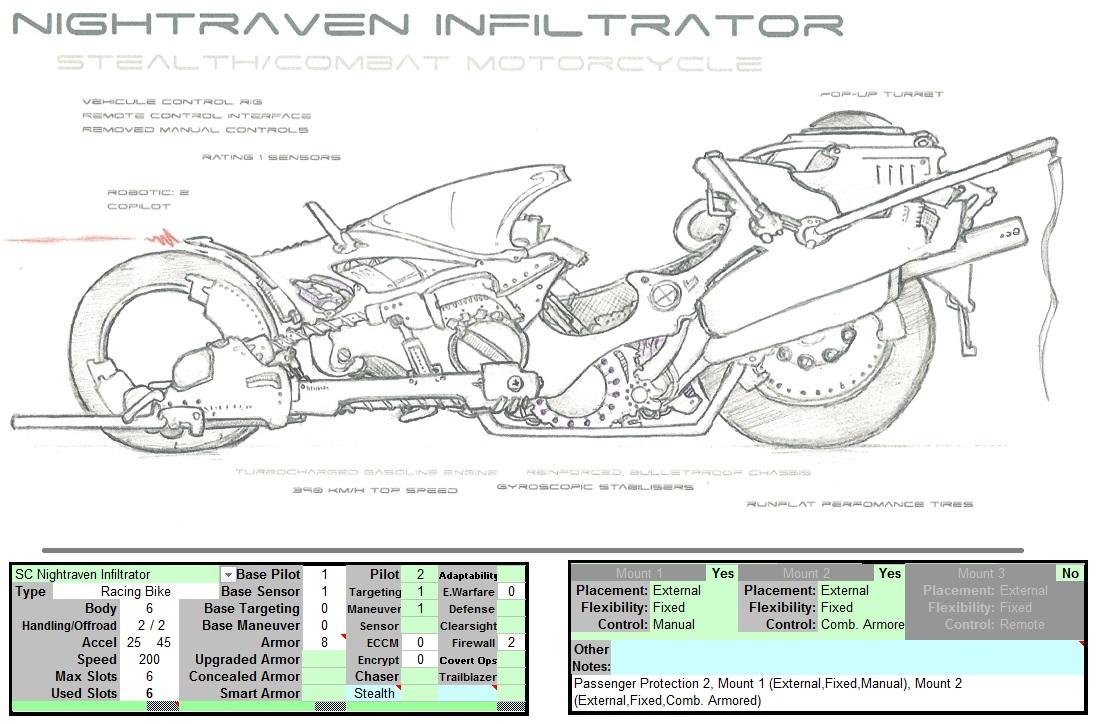 Nightraven combat bike