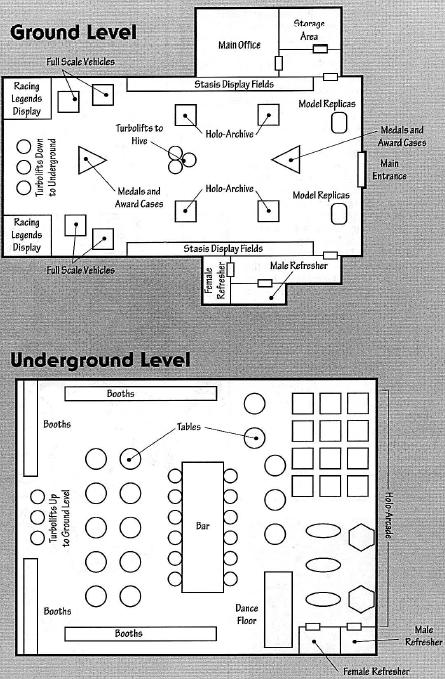 The pits floorplan