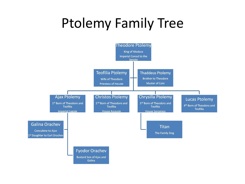 Ptolemy family tree 001