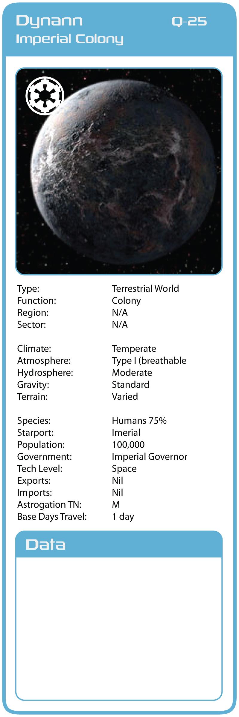 Planet data dynann