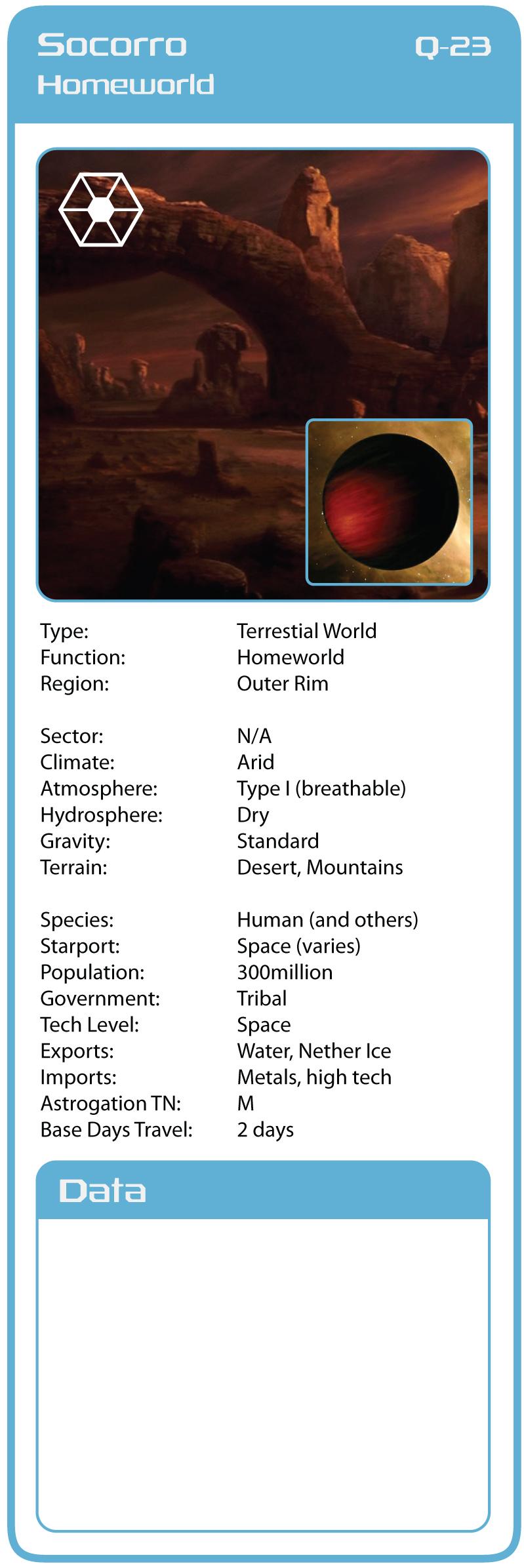 Planet data socorro