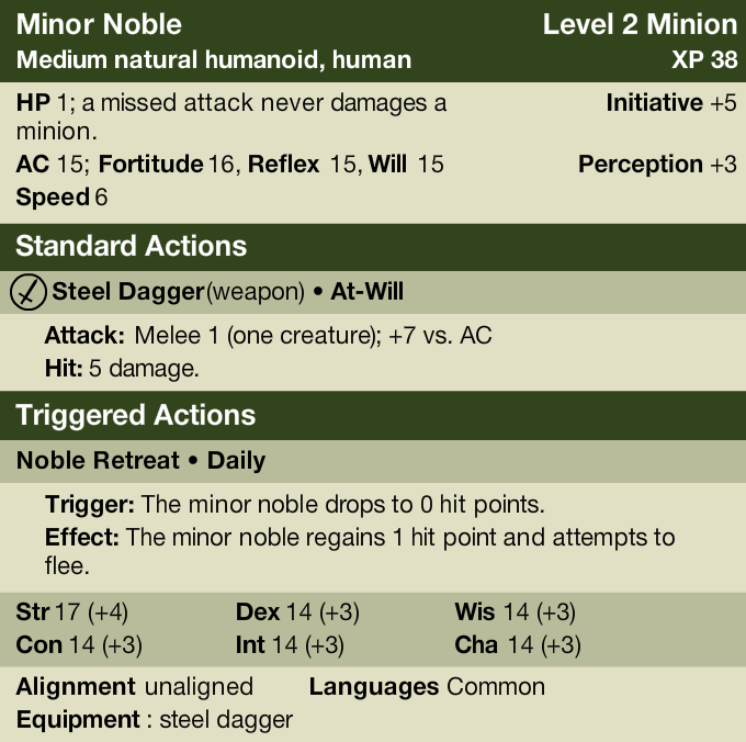 Minor noble