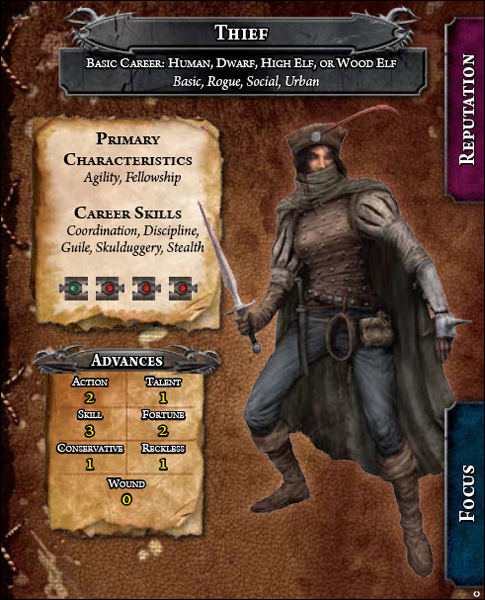 Warhammer fantasy roleplay thief career