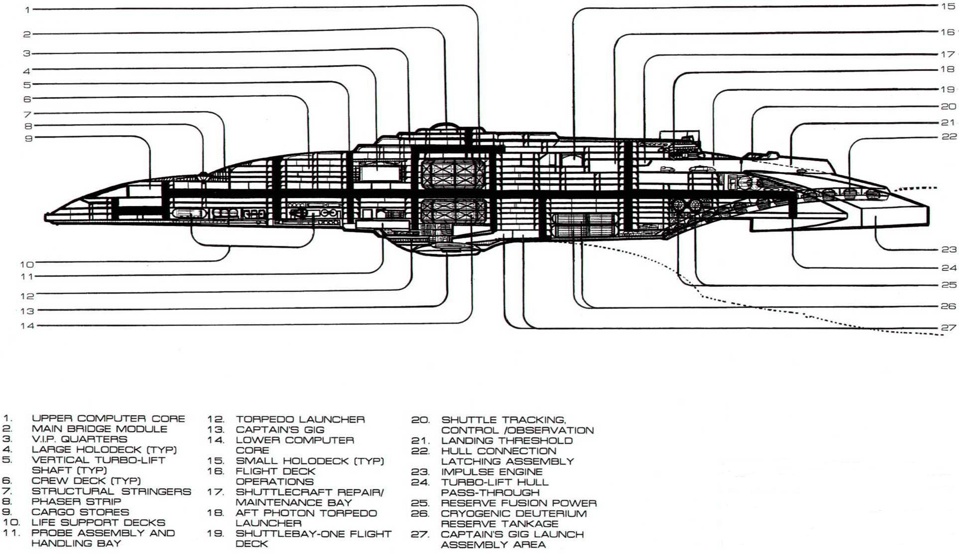 Soverign primary hull deckplan