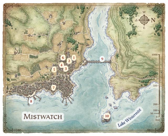 Mistwatch