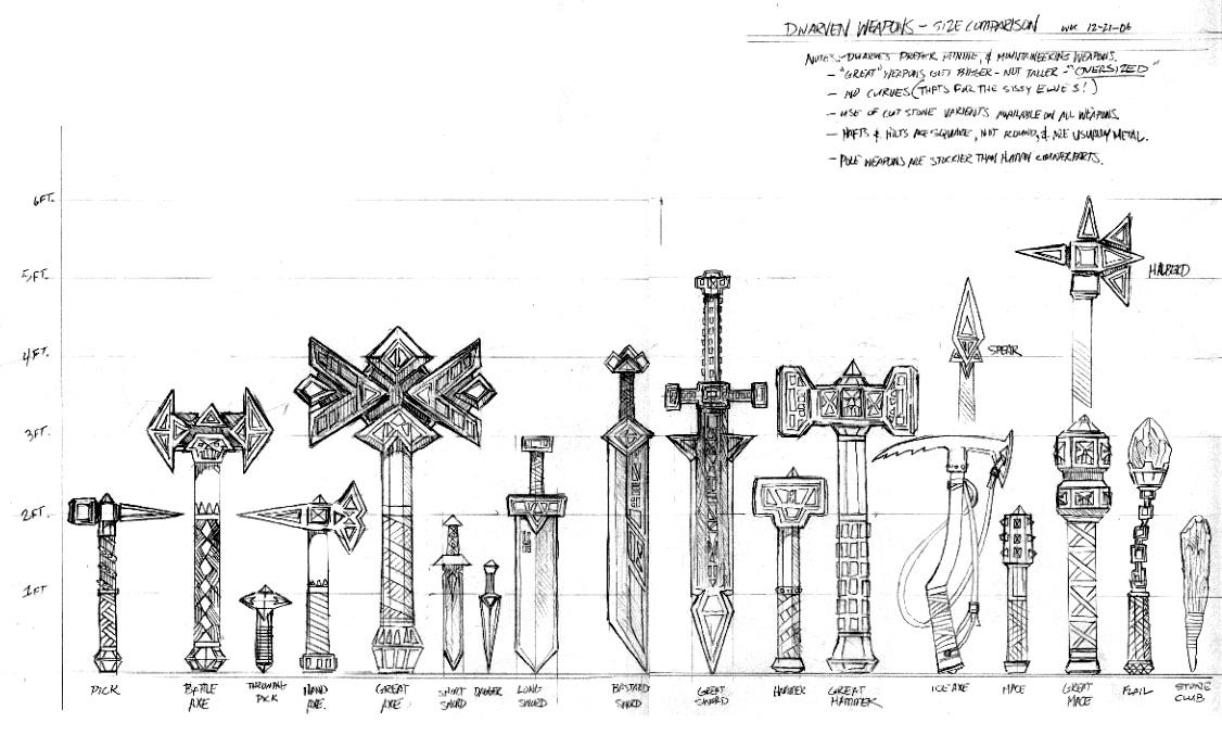Dwarf weapons