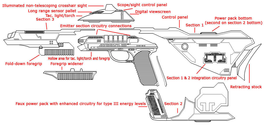 Carbine diagram