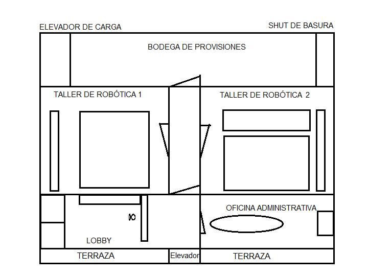 Mapa laboratorio robotech