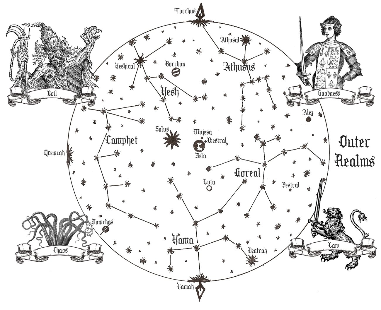Astrology map