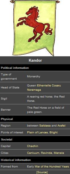 Flag of kandor